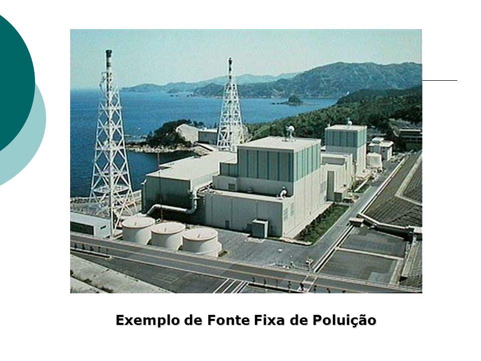 Exemplo de Fonte Fixa de Poluição