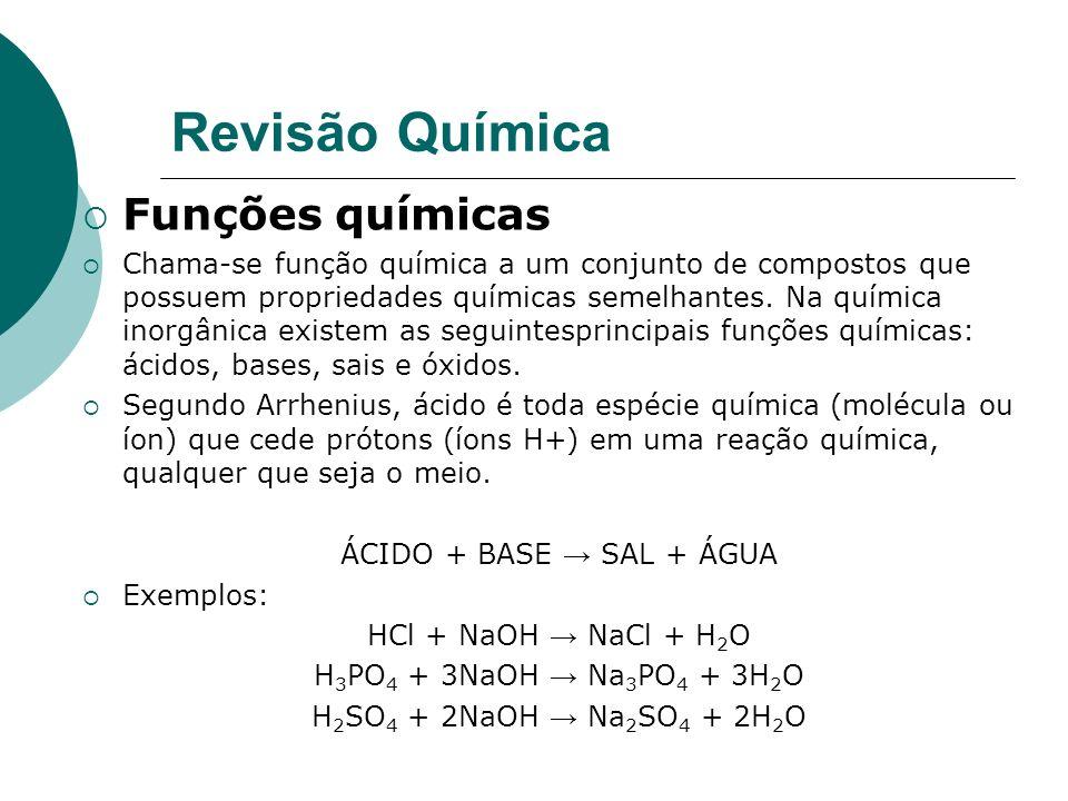 Revisão Química Funções químicas Chama-se função química a um conjunto de compostos que possuem propriedades químicas semelhantes. Na química inorgâni