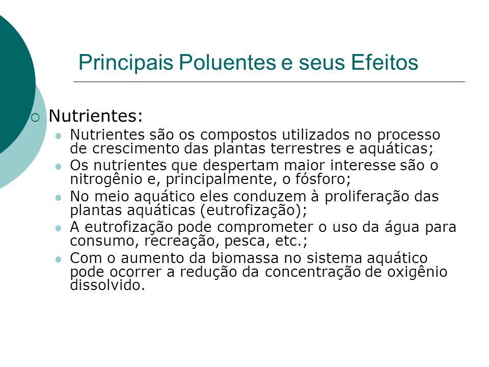 Principais Poluentes e seus Efeitos Nutrientes: Nutrientes são os compostos utilizados no processo de crescimento das plantas terrestres e aquáticas;