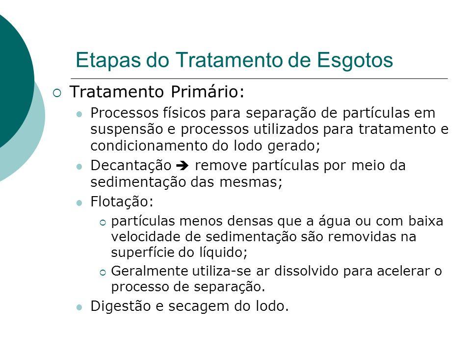 Etapas do Tratamento de Esgotos Tratamento Primário: Processos físicos para separação de partículas em suspensão e processos utilizados para tratament