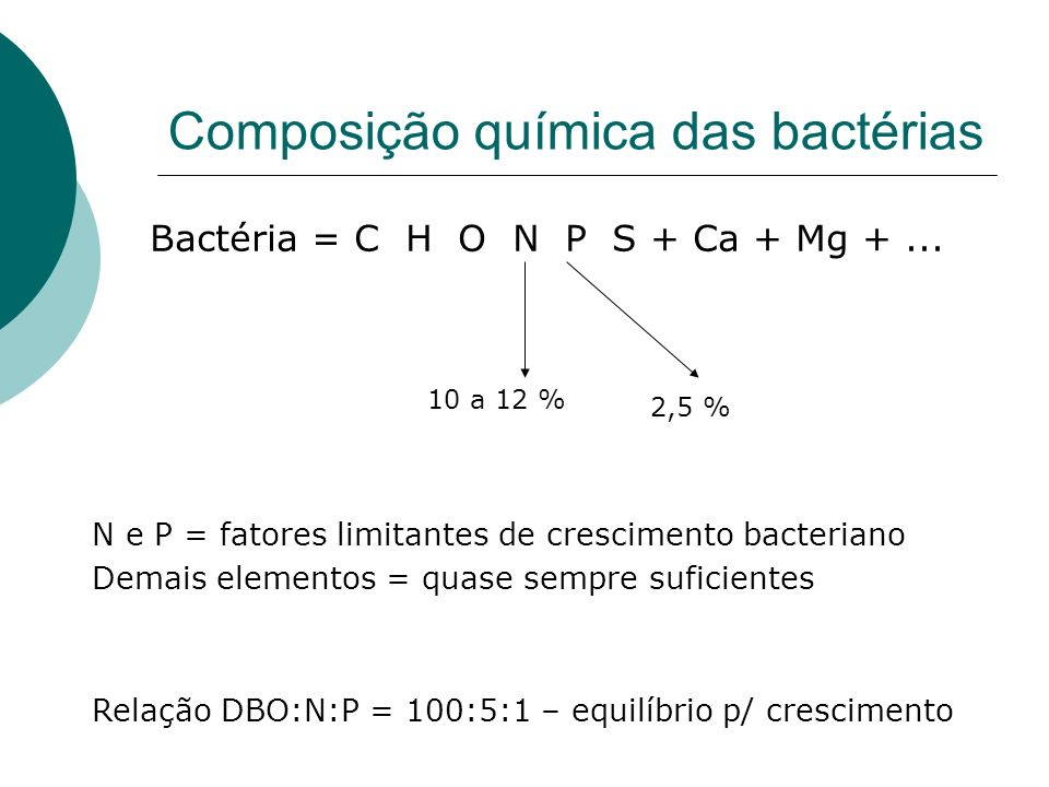 Composição química das bactérias Bactéria = C H O N P S + Ca + Mg +... 10 a 12 % 2,5 % N e P = fatores limitantes de crescimento bacteriano Demais ele