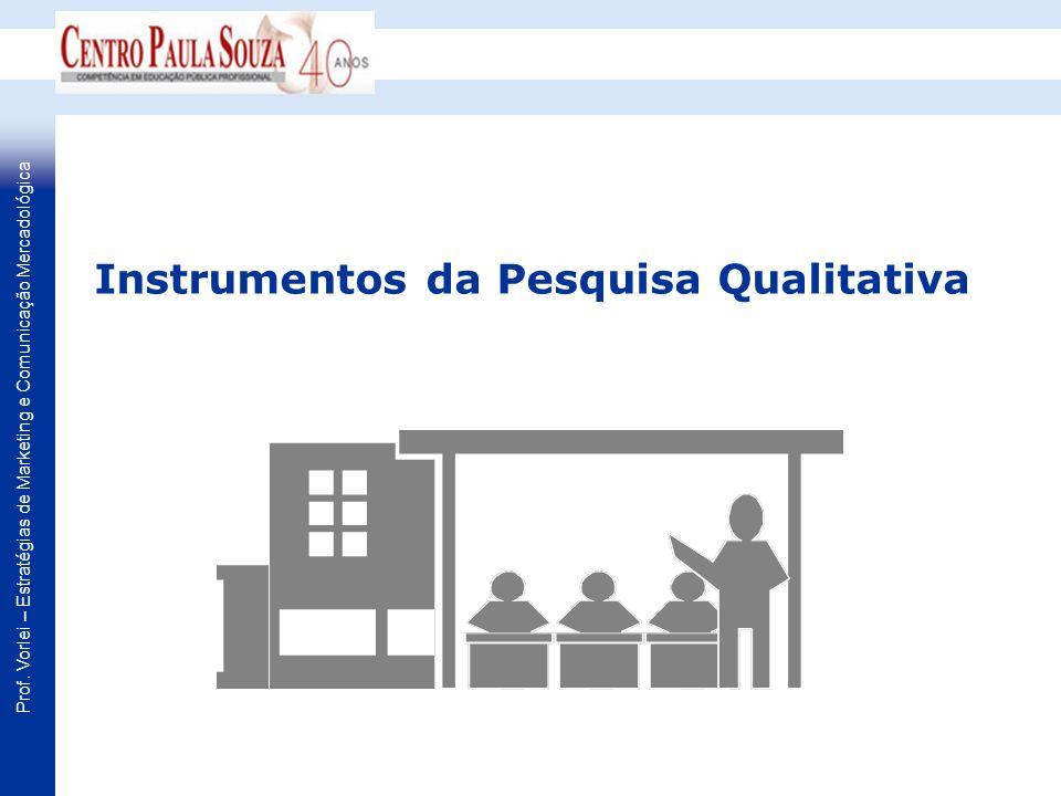 Prof. Vorlei – Estratégias de Marketing e Comunicação Mercadológica Instrumentos da Pesquisa Qualitativa