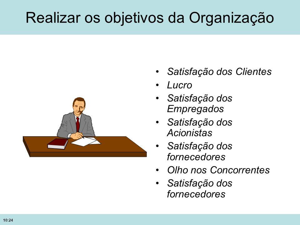 10:24 Realizar os objetivos da Organização Satisfação dos Clientes Lucro Satisfação dos Empregados Satisfação dos Acionistas Satisfação dos fornecedor