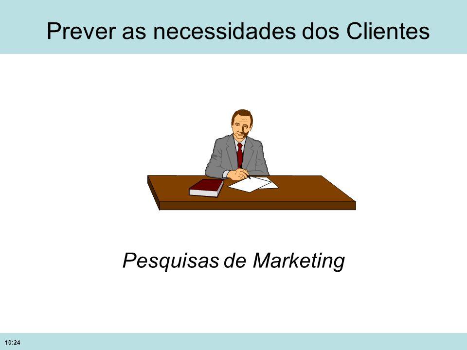 10:24 Prever as necessidades dos Clientes Pesquisas de Marketing