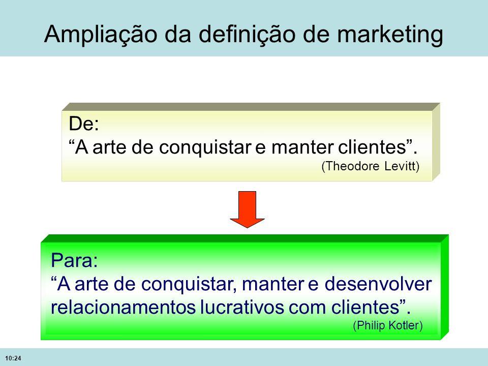 10:24 Ampliação da definição de marketing De: A arte de conquistar e manter clientes. (Theodore Levitt) Para: A arte de conquistar, manter e desenvolv