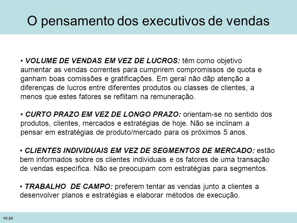 10:24 O pensamento dos executivos de vendas VOLUME DE VENDAS EM VEZ DE LUCROS: têm como objetivo aumentar as vendas correntes para cumprirem compromis