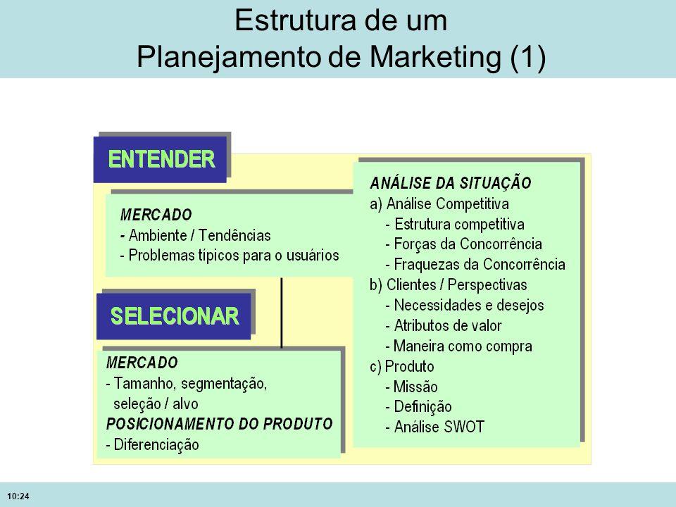 10:24 Estrutura de um Planejamento de Marketing (1)