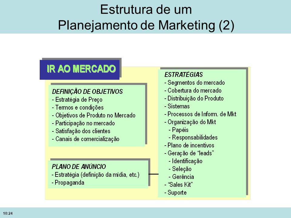 10:24 Estrutura de um Planejamento de Marketing (2)
