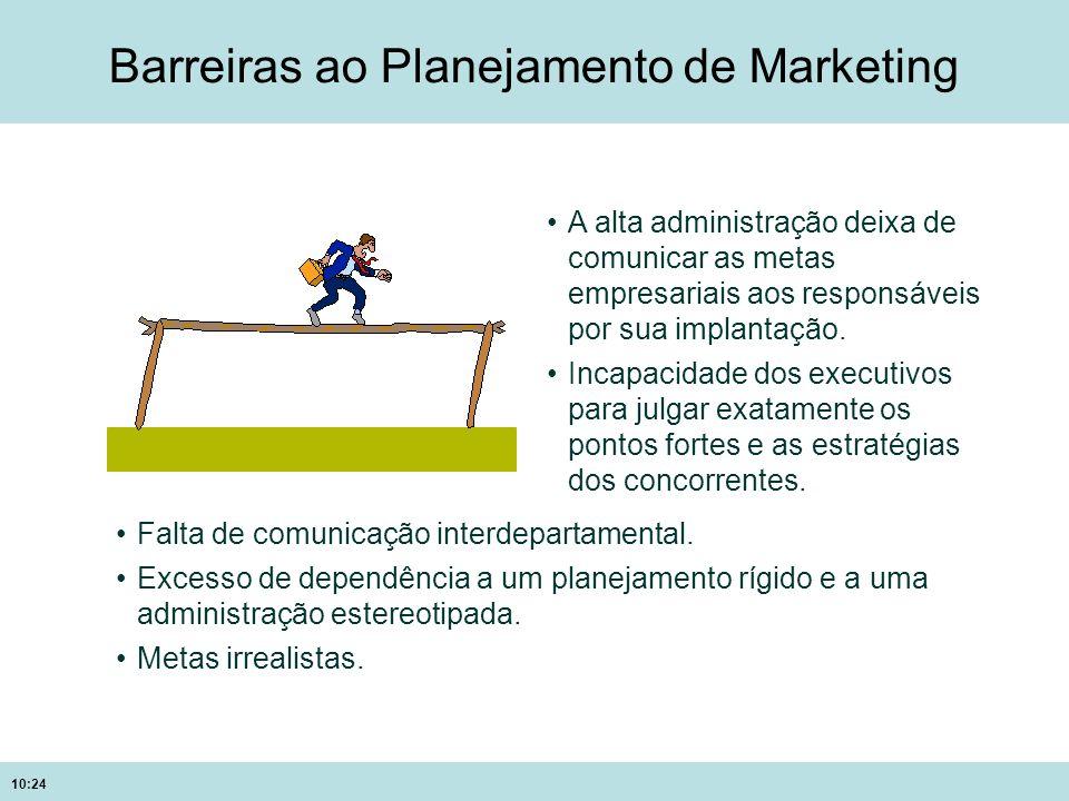 10:24 Barreiras ao Planejamento de Marketing A alta administração deixa de comunicar as metas empresariais aos responsáveis por sua implantação. Incap