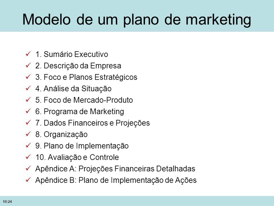 10:24 Modelo de um plano de marketing 1. Sumário Executivo 2. Descrição da Empresa 3. Foco e Planos Estratégicos 4. Análise da Situação 5. Foco de Mer
