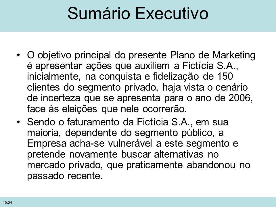 10:24 Sumário Executivo O objetivo principal do presente Plano de Marketing é apresentar ações que auxiliem a Fictícia S.A., inicialmente, na conquist