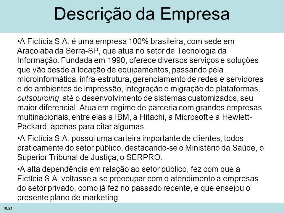 10:24 Descrição da Empresa A Fictícia S.A. é uma empresa 100% brasileira, com sede em Araçoiaba da Serra-SP, que atua no setor de Tecnologia da Inform