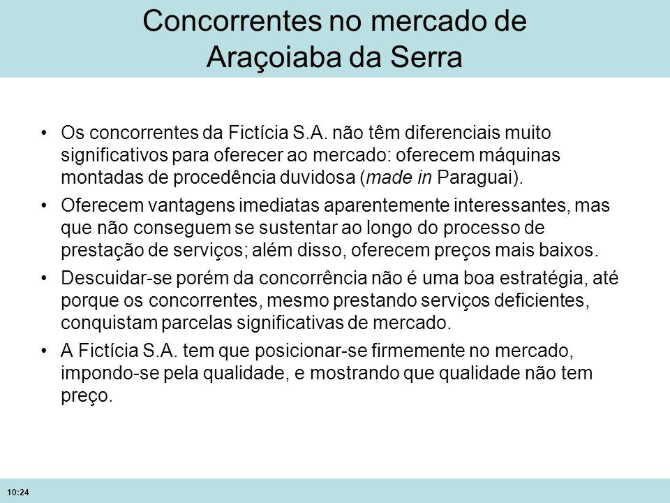 10:24 Concorrentes no mercado de Araçoiaba da Serra Os concorrentes da Fictícia S.A. não têm diferenciais muito significativos para oferecer ao mercad