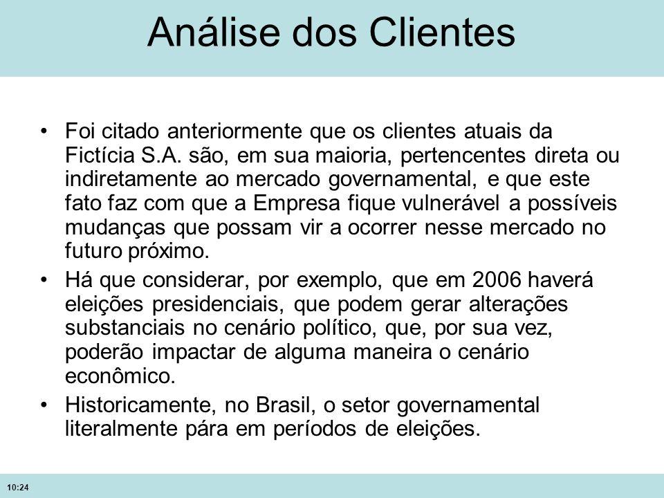 10:24 Análise dos Clientes Foi citado anteriormente que os clientes atuais da Fictícia S.A. são, em sua maioria, pertencentes direta ou indiretamente