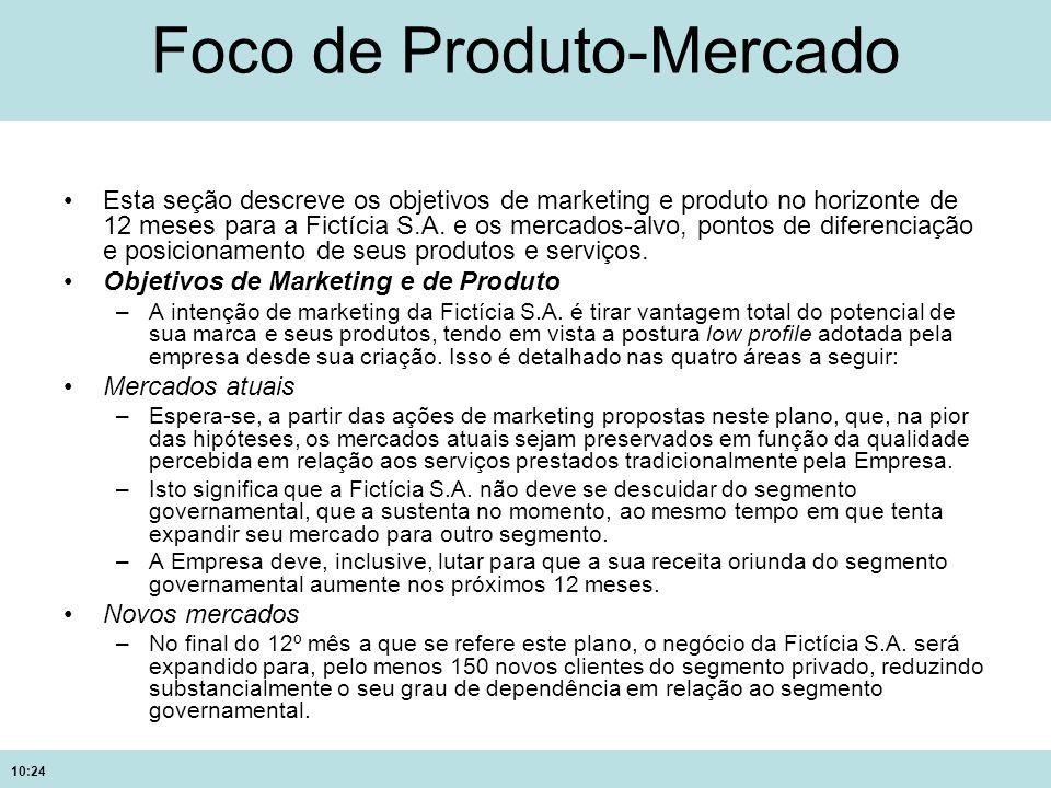 10:24 Foco de Produto-Mercado Esta seção descreve os objetivos de marketing e produto no horizonte de 12 meses para a Fictícia S.A. e os mercados-alvo
