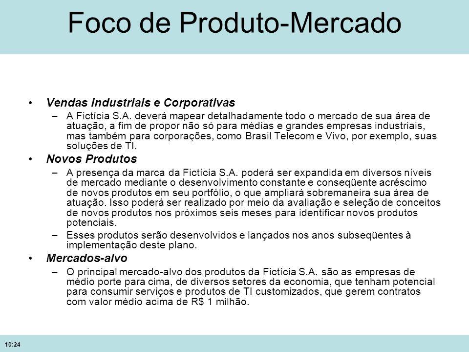 10:24 Foco de Produto-Mercado Vendas Industriais e Corporativas –A Fictícia S.A. deverá mapear detalhadamente todo o mercado de sua área de atuação, a