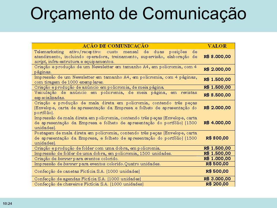 10:24 Orçamento de Comunicação