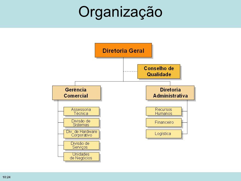 10:24 Organização