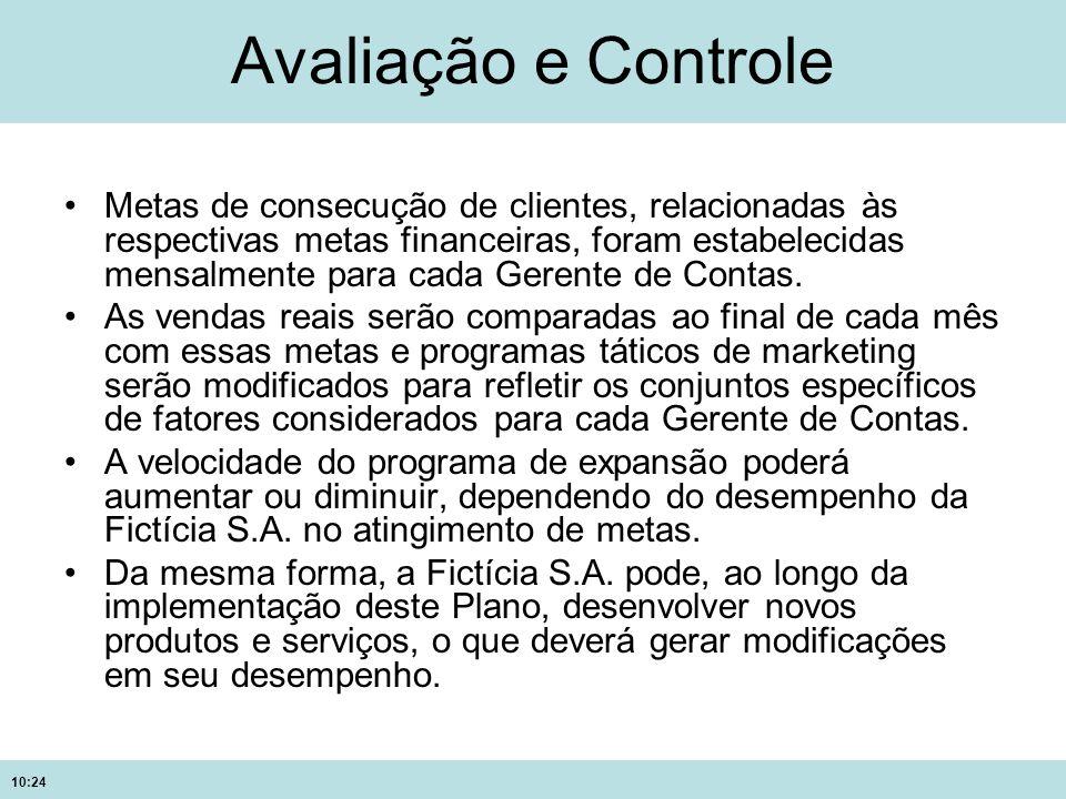 10:24 Avaliação e Controle Metas de consecução de clientes, relacionadas às respectivas metas financeiras, foram estabelecidas mensalmente para cada G