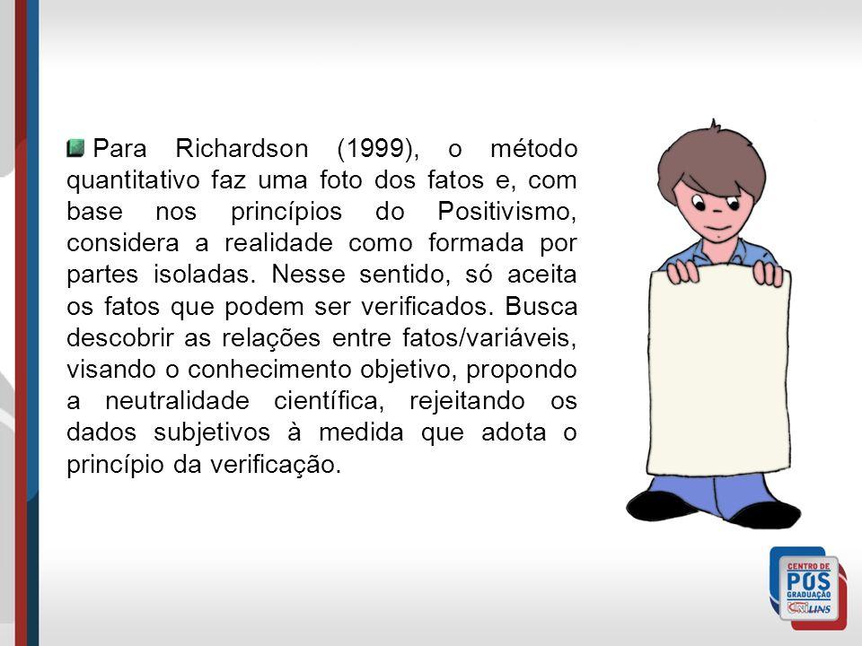 Para Richardson (1999), o método quantitativo faz uma foto dos fatos e, com base nos princípios do Positivismo, considera a realidade como formada por