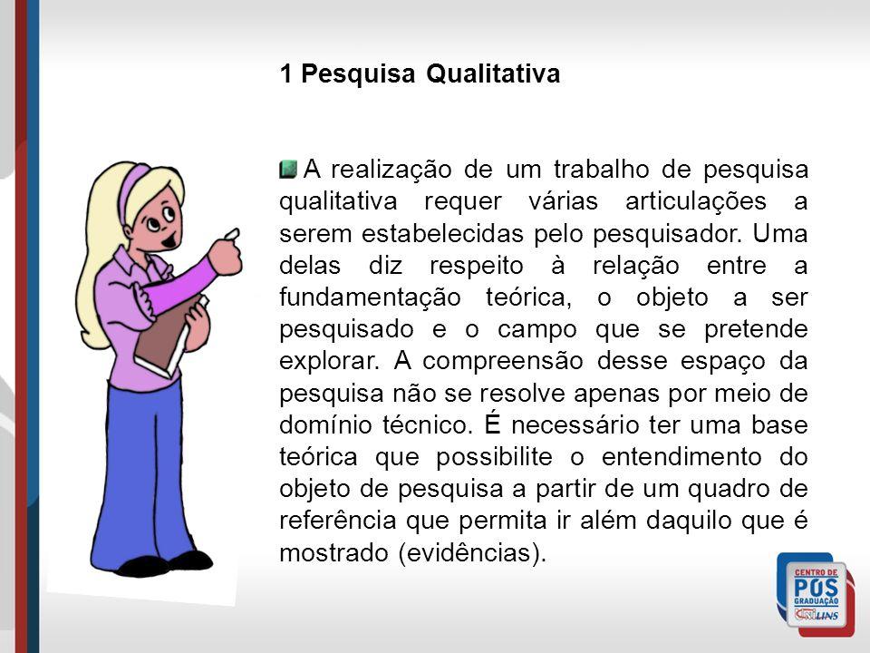 1 Pesquisa Qualitativa A realização de um trabalho de pesquisa qualitativa requer várias articulações a serem estabelecidas pelo pesquisador. Uma dela