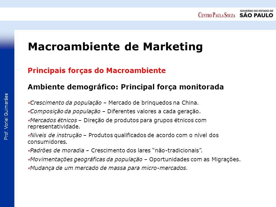 Prof. Vorlei Guimarães Principais forças do Macroambiente Ambiente demográfico: Principal força monitorada Crescimento da população – Mercado de brinq