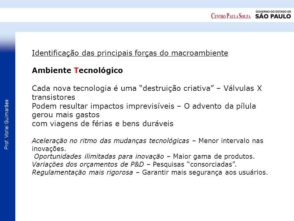 Prof. Vorlei Guimarães Identificação das principais forças do macroambiente Ambiente Tecnológico Cada nova tecnologia é uma destruição criativa – Válv