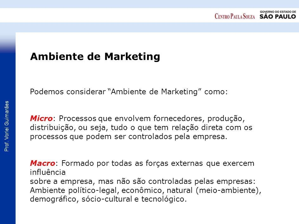 Prof. Vorlei Guimarães Ambiente de Marketing Podemos considerar Ambiente de Marketing como: Micro: Processos que envolvem fornecedores, produção, dist