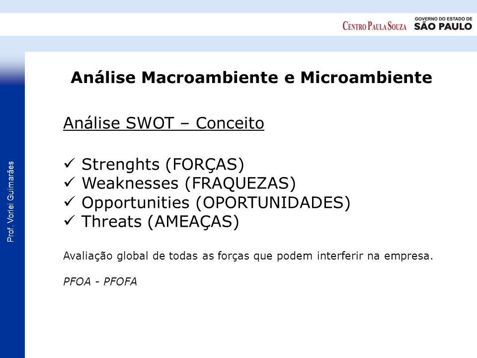 Prof. Vorlei Guimarães Análise SWOT – Conceito Strenghts (FORÇAS) Weaknesses (FRAQUEZAS) Opportunities (OPORTUNIDADES) Threats (AMEAÇAS) Avaliação glo