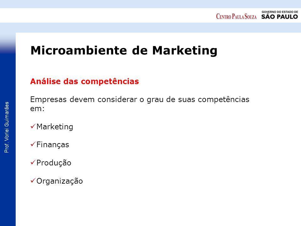 Prof. Vorlei Guimarães Análise das competências Empresas devem considerar o grau de suas competências em: Marketing Finanças Produção Organização Micr