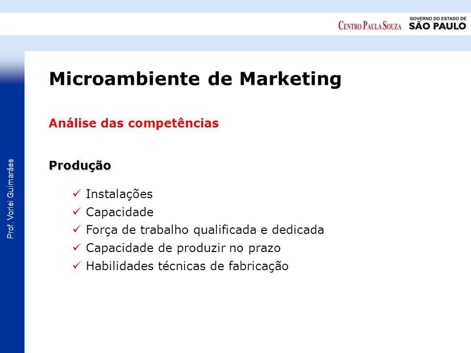 Prof. Vorlei Guimarães Análise das competênciasProdução Instalações Capacidade Força de trabalho qualificada e dedicada Capacidade de produzir no praz