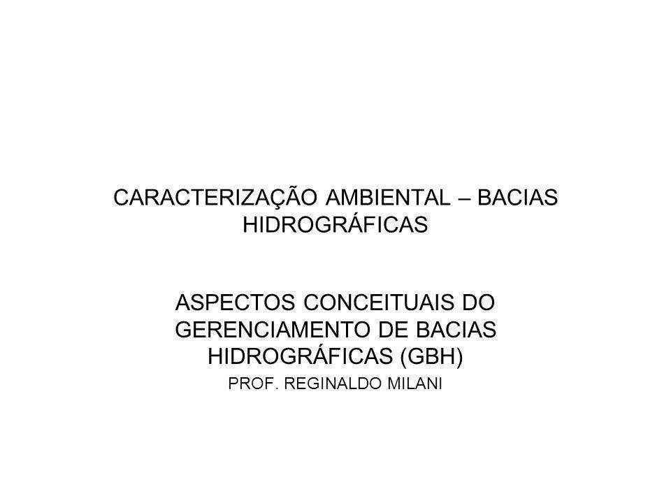 CARACTERIZAÇÃO AMBIENTAL – BACIAS HIDROGRÁFICAS ASPECTOS CONCEITUAIS DO GERENCIAMENTO DE BACIAS HIDROGRÁFICAS (GBH) PROF. REGINALDO MILANI