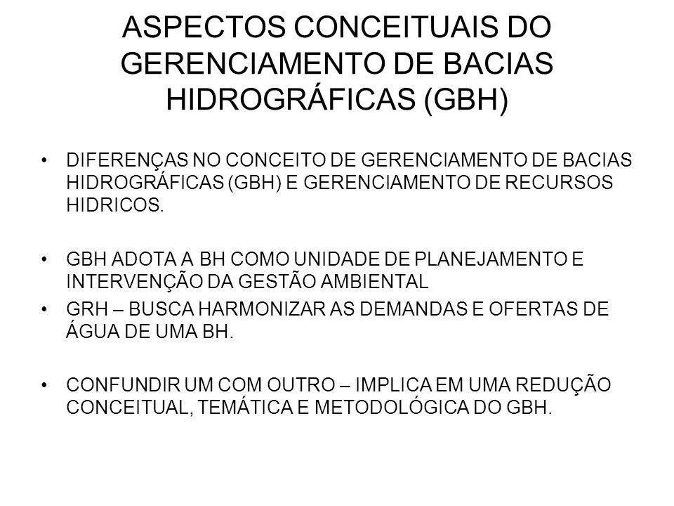 ASPECTOS CONCEITUAIS DO GERENCIAMENTO DE BACIAS HIDROGRÁFICAS (GBH) DIFERENÇAS NO CONCEITO DE GERENCIAMENTO DE BACIAS HIDROGRÁFICAS (GBH) E GERENCIAME