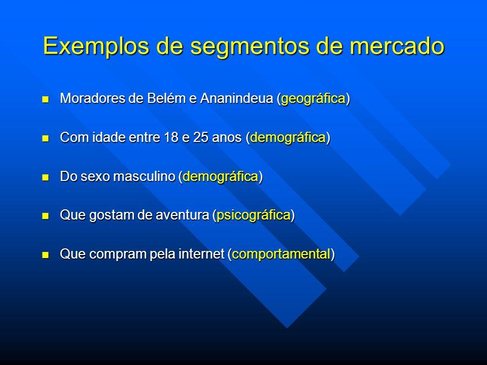 Exemplos de segmentos de mercado Moradores de Belém e Ananindeua (geográfica) Moradores de Belém e Ananindeua (geográfica) Com idade entre 18 e 25 ano