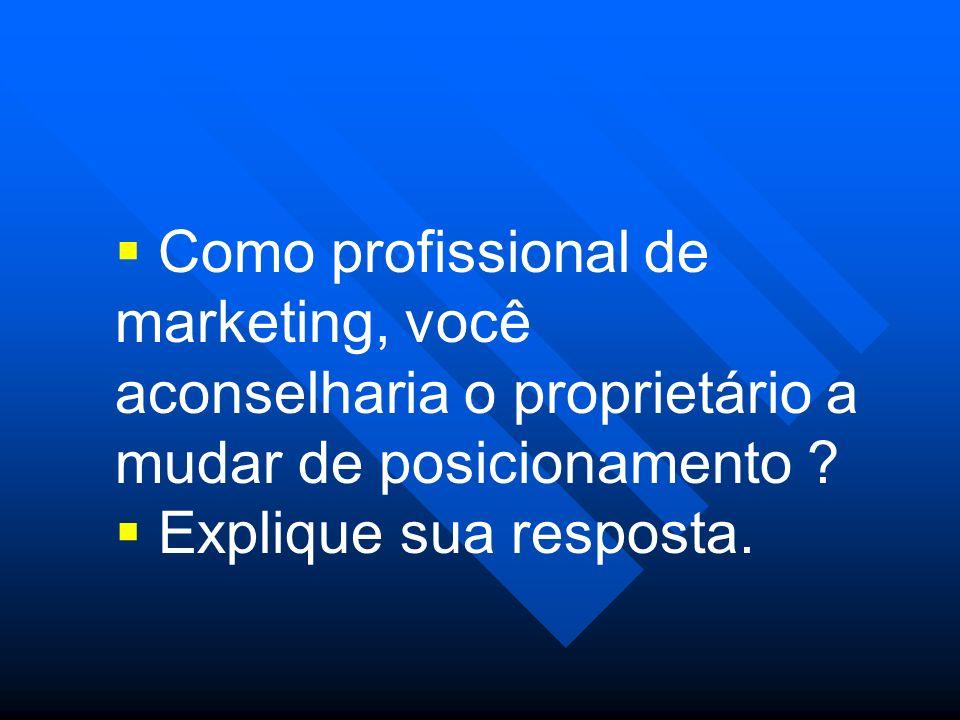 Como profissional de marketing, você aconselharia o proprietário a mudar de posicionamento ? Explique sua resposta.