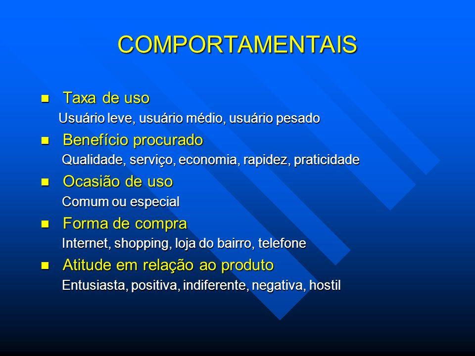 COMPORTAMENTAIS Taxa de uso Taxa de uso Usuário leve, usuário médio, usuário pesado Benefício procurado Benefício procurado Qualidade, serviço, econom
