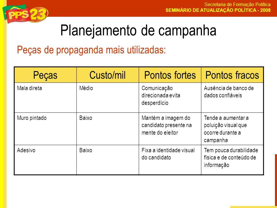 Secretaria de Formação Política SEMINÁRIO DE ATUALIZAÇÃO POLÍTICA - 2008 Peças de propaganda mais utilizadas: Planejamento de campanha PeçasCusto/milP