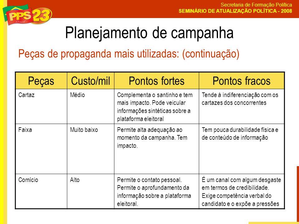 Secretaria de Formação Política SEMINÁRIO DE ATUALIZAÇÃO POLÍTICA - 2008 Peças de propaganda mais utilizadas: (continuação) Planejamento de campanha P