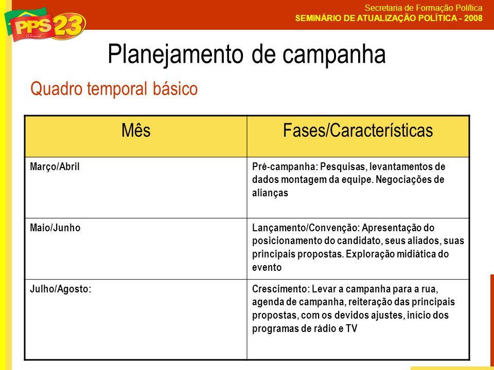 Secretaria de Formação Política SEMINÁRIO DE ATUALIZAÇÃO POLÍTICA - 2008 Quadro temporal básico Planejamento de campanha MêsFases/Características Març