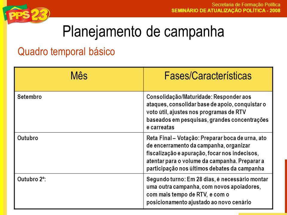 Secretaria de Formação Política SEMINÁRIO DE ATUALIZAÇÃO POLÍTICA - 2008 Quadro temporal básico Planejamento de campanha MêsFases/Características Sete