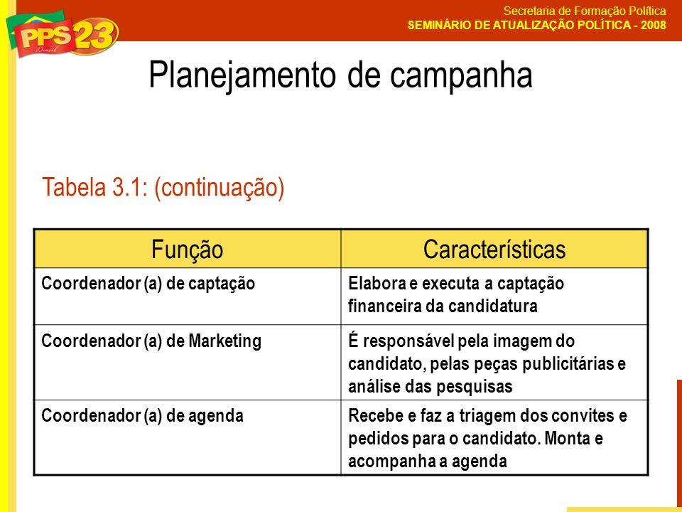 Secretaria de Formação Política SEMINÁRIO DE ATUALIZAÇÃO POLÍTICA - 2008 Planejamento de campanha Tabela 3.1: (continuação) FunçãoCaracterísticas Coor