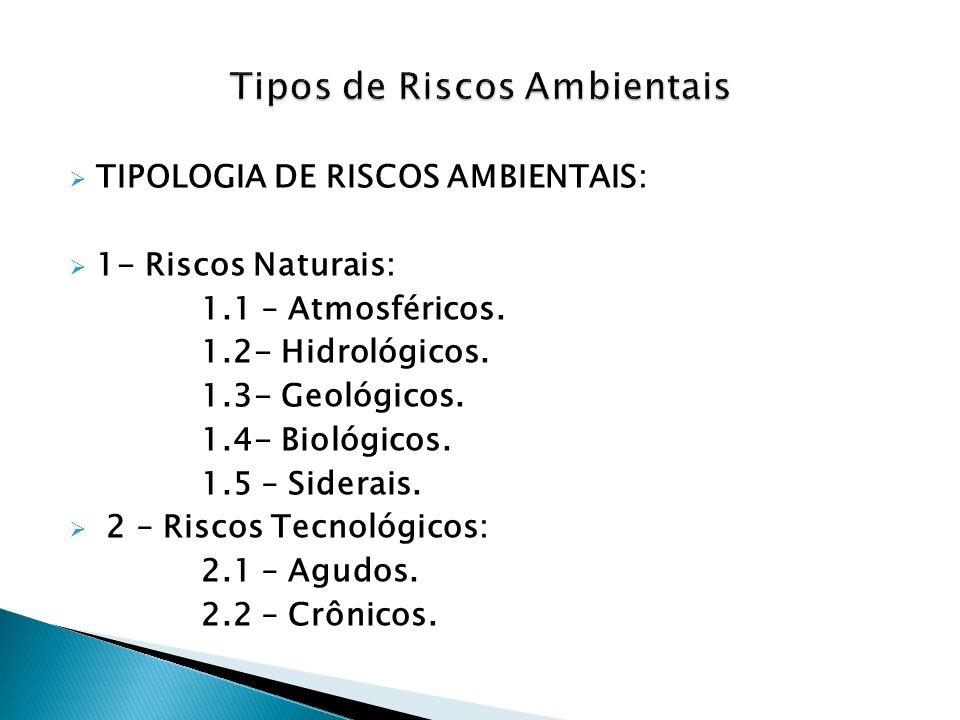 TIPOLOGIA DE RISCOS AMBIENTAIS: 1- Riscos Naturais: 1.1 – Atmosféricos. 1.2- Hidrológicos. 1.3- Geológicos. 1.4- Biológicos. 1.5 – Siderais. 2 – Risco