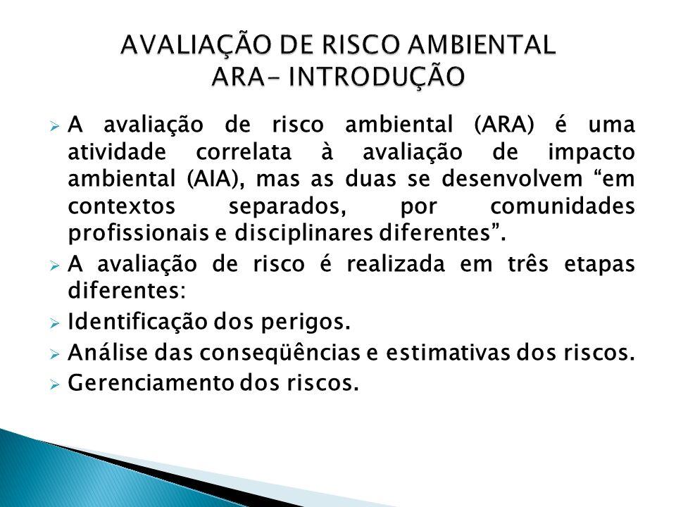 A avaliação de risco ambiental (ARA) é uma atividade correlata à avaliação de impacto ambiental (AIA), mas as duas se desenvolvem em contextos separad