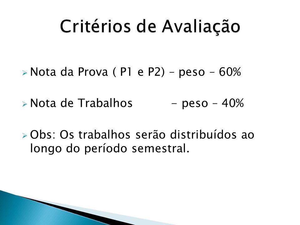 TIPOLOGIA DE RISCOS AMBIENTAIS: 1- Riscos Naturais: 1.1 – Atmosféricos.