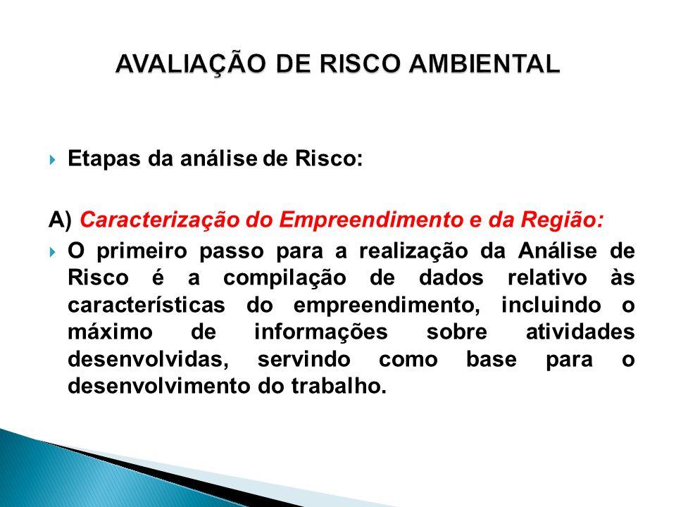 Etapas da análise de Risco: A) Caracterização do Empreendimento e da Região: O primeiro passo para a realização da Análise de Risco é a compilação de