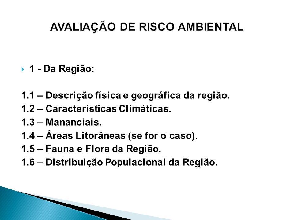 1 - Da Região: 1.1 – Descrição física e geográfica da região. 1.2 – Características Climáticas. 1.3 – Mananciais. 1.4 – Áreas Litorâneas (se for o cas