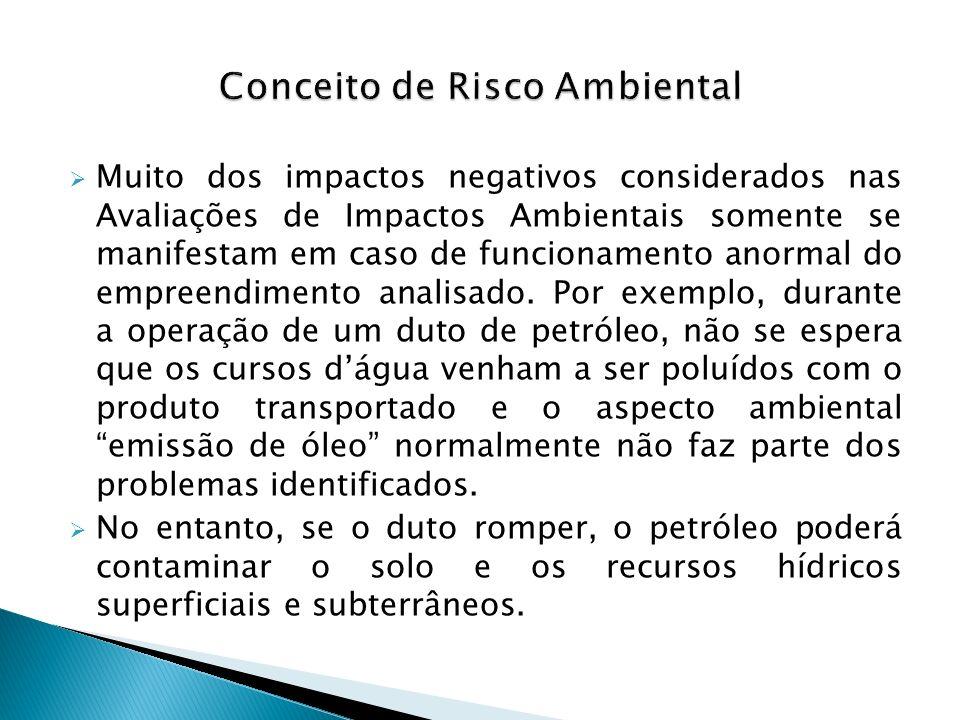 Assim, é necessário identificar o aspecto ambiental risco de vazamento de petróleo.