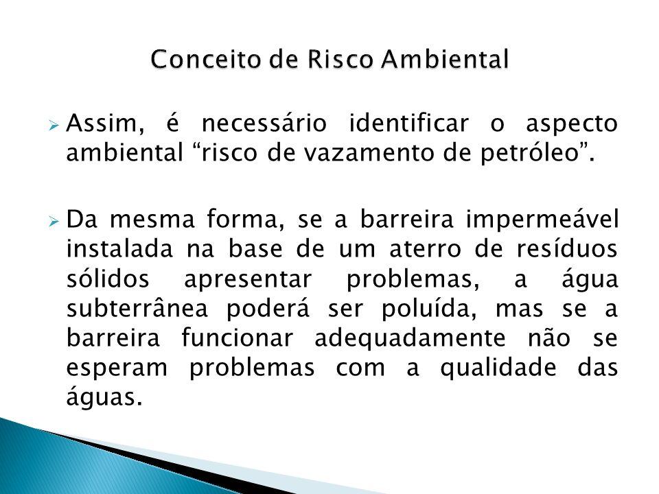 Assim, é necessário identificar o aspecto ambiental risco de vazamento de petróleo. Da mesma forma, se a barreira impermeável instalada na base de um