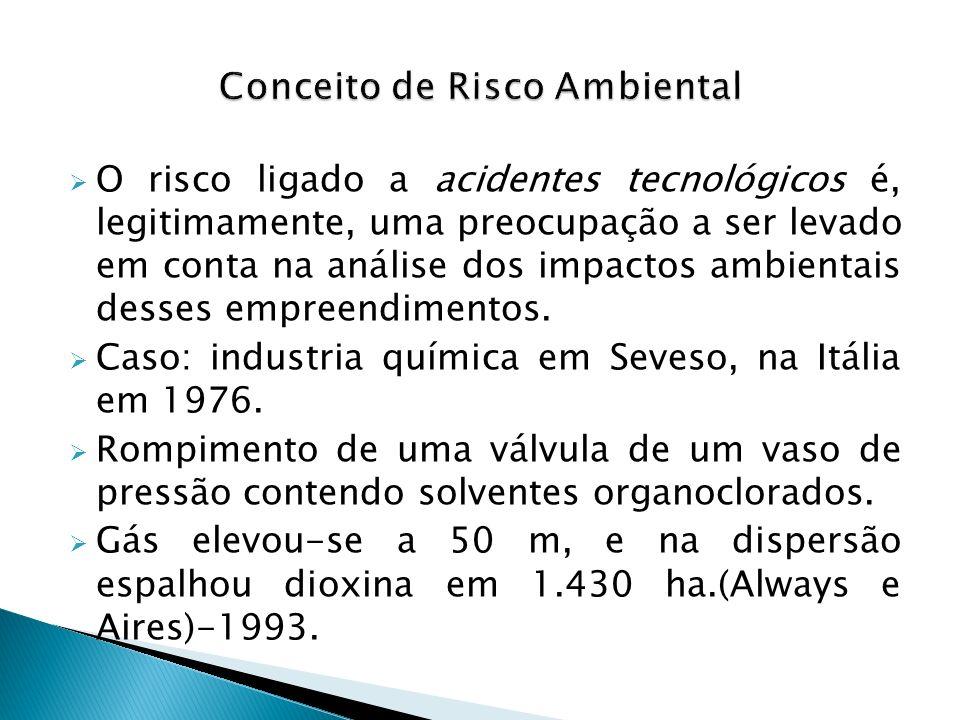 4) Análise Preliminar de Riscos ou análise preliminar de perigos (Preliminary Hazard Analysis-PHA).