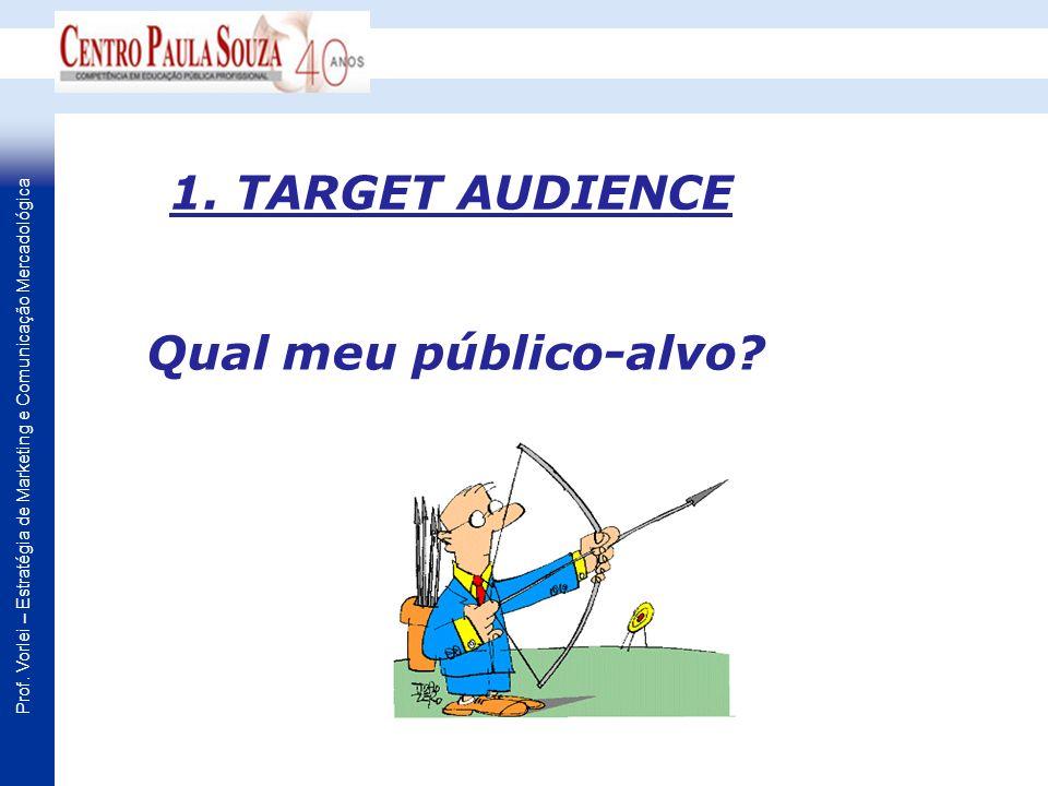 Prof. Vorlei – Estratégia de Marketing e Comunicação Mercadológica 1. TARGET AUDIENCE Qual meu público-alvo?